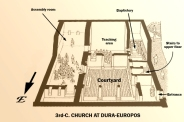 xdura_church_diagram.jpg.pagespeed.ic.JM9sD9BkYq.jpg